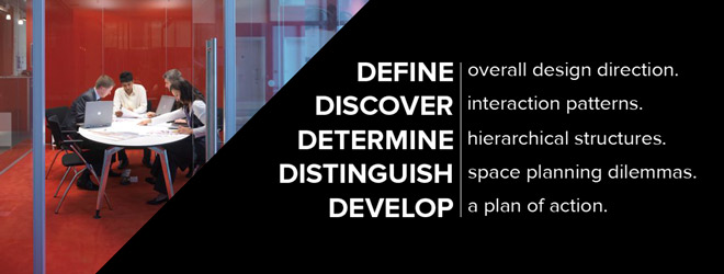 Define, Discover, Determine, Distinguish, Develop